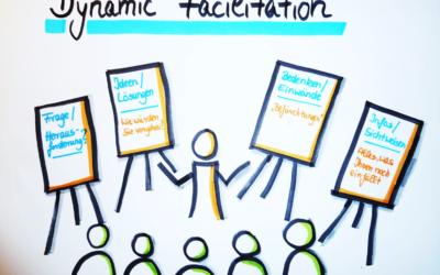 Dynamic Facilitation – Miteinander neue Lösungen finden