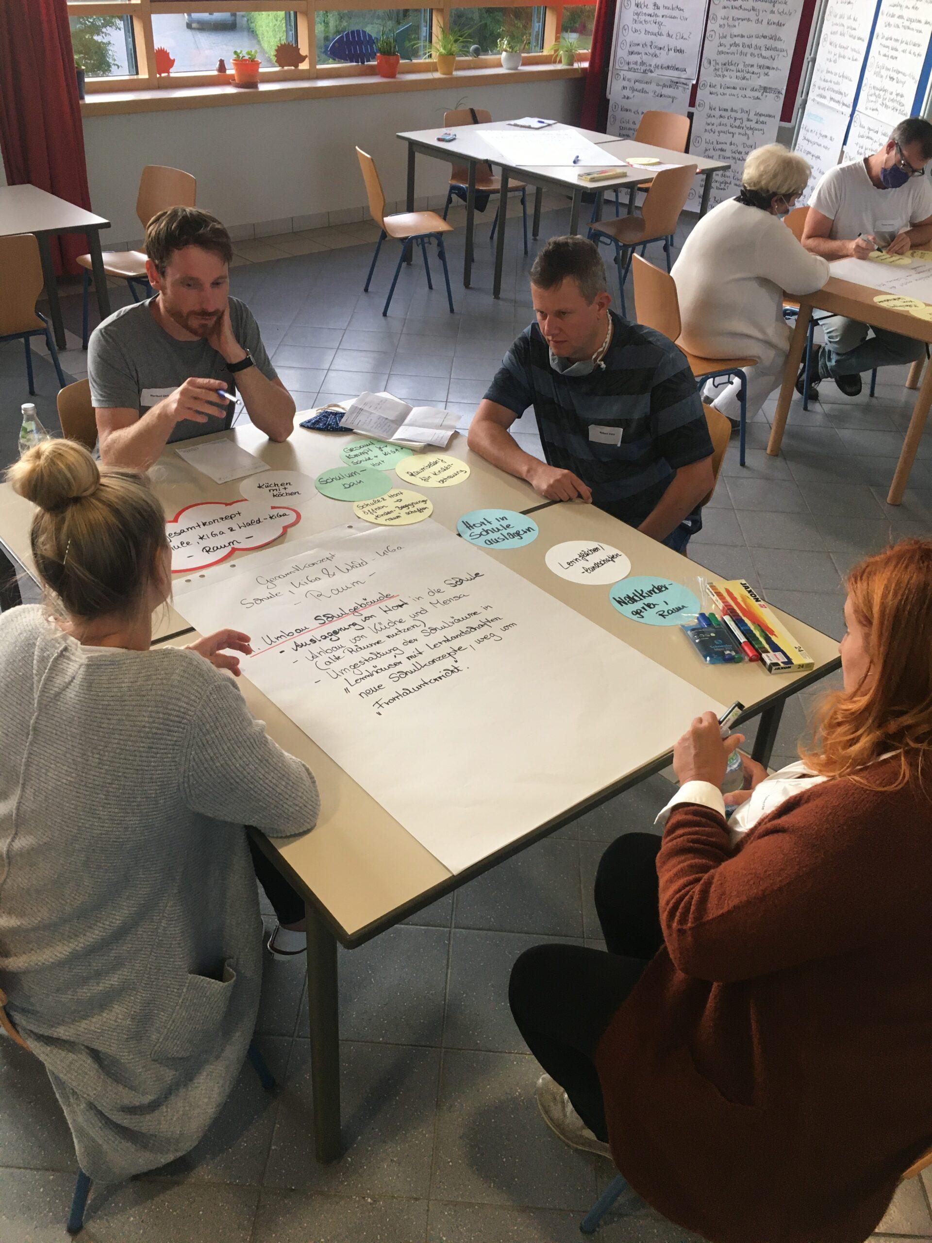 Gruppenarbeit im Bürgerrat - die Teilnehmer bereiten ihre Präsentation vor