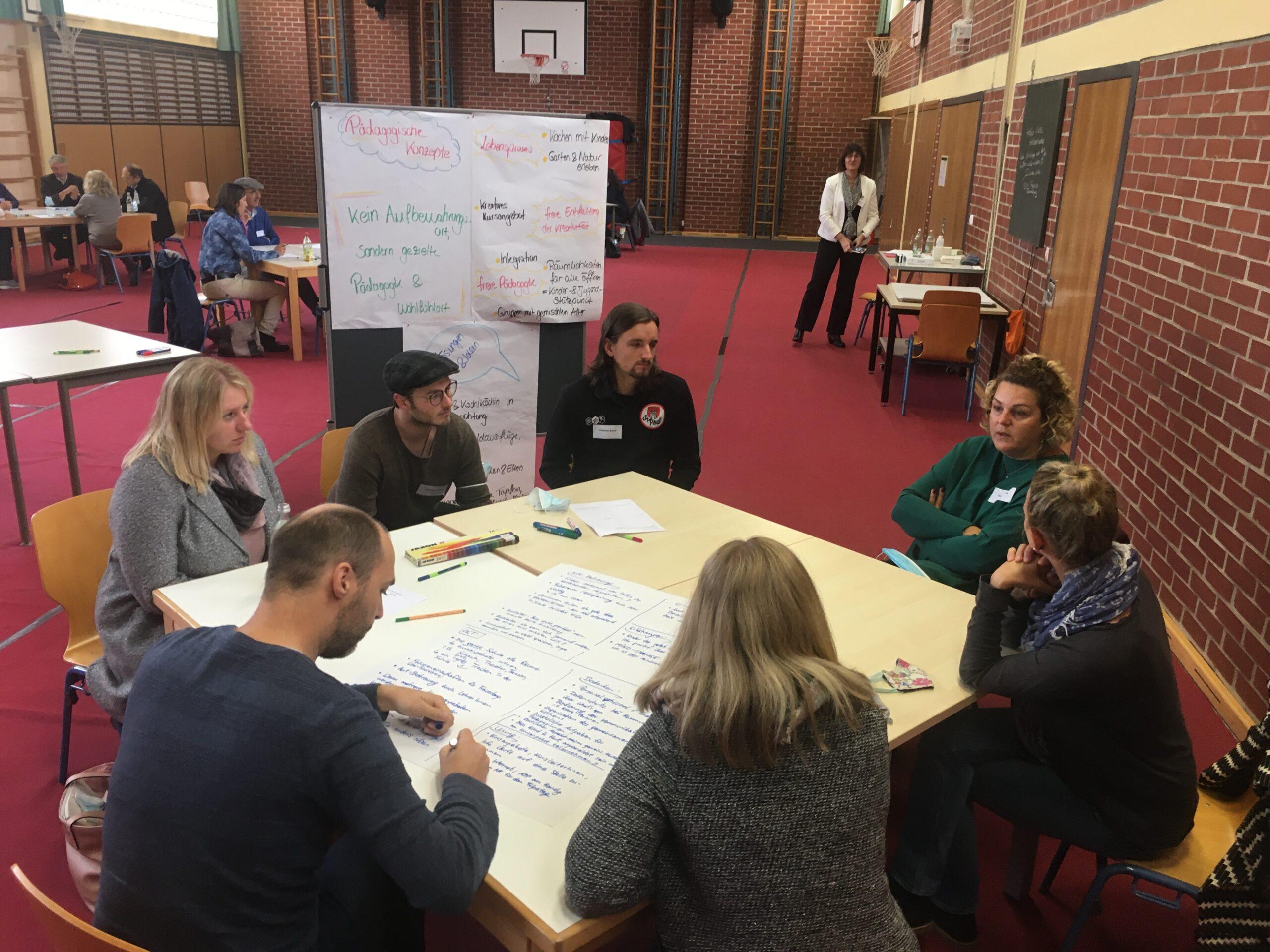 Diskussion der Bürgerinnenrats-Ergebnisse im Forum mit anderen Bürgerinnen